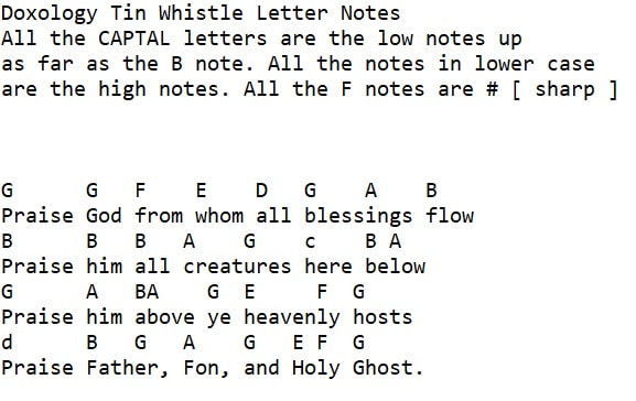Doxology music letter notes