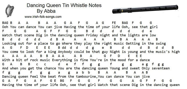 Dancing Queen letter notes for Abba song