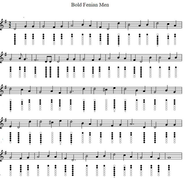 The Bold Fenian Men Irish Rebel song notes for tin whistle