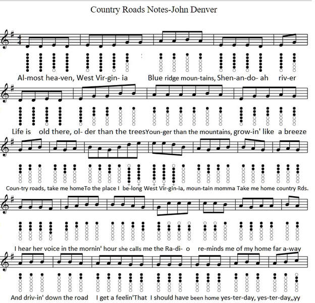 Country Roads Tin Whistle Sheet Music - Irish folk songs