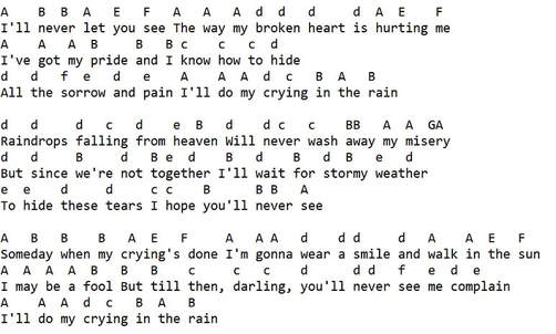 Crying in the rain letter notes