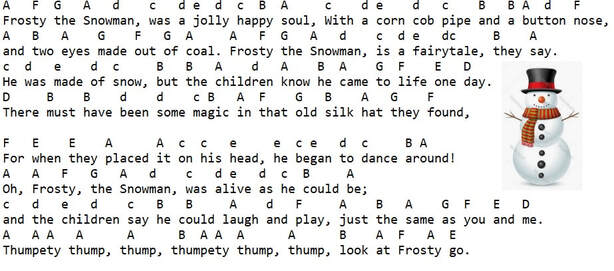 Frosty the snowman letter notes