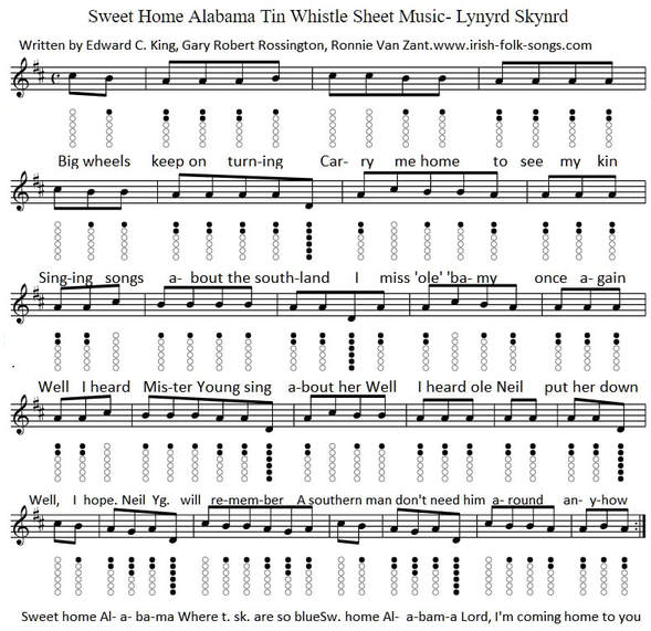 Sweet Home Alabama sheet music for tin whistle