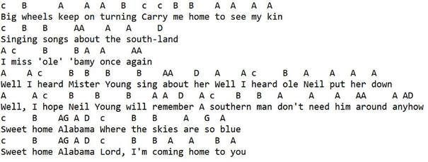 Sweet home alabama letter notes for tin whistle