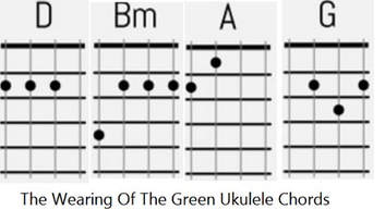 The wearing of the green ukulele chords