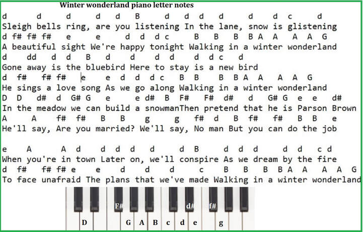 Winter wonderland piano keyboard letter notes for beginners