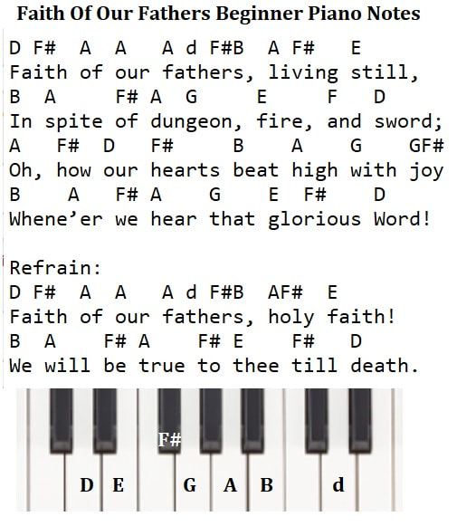Faith of our fathers holy faith piano keyboard letter notes