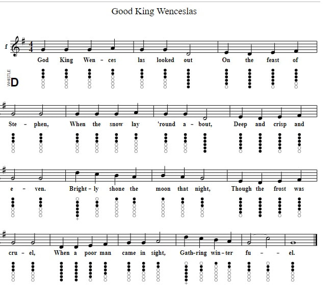 Good king wenceslas tin whistle notes in the key of G