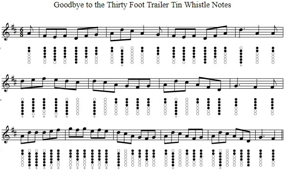 Goodbye to the 30 foot trailer sheet music notes