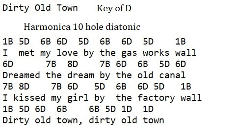 Harmonica tab for dirty old town