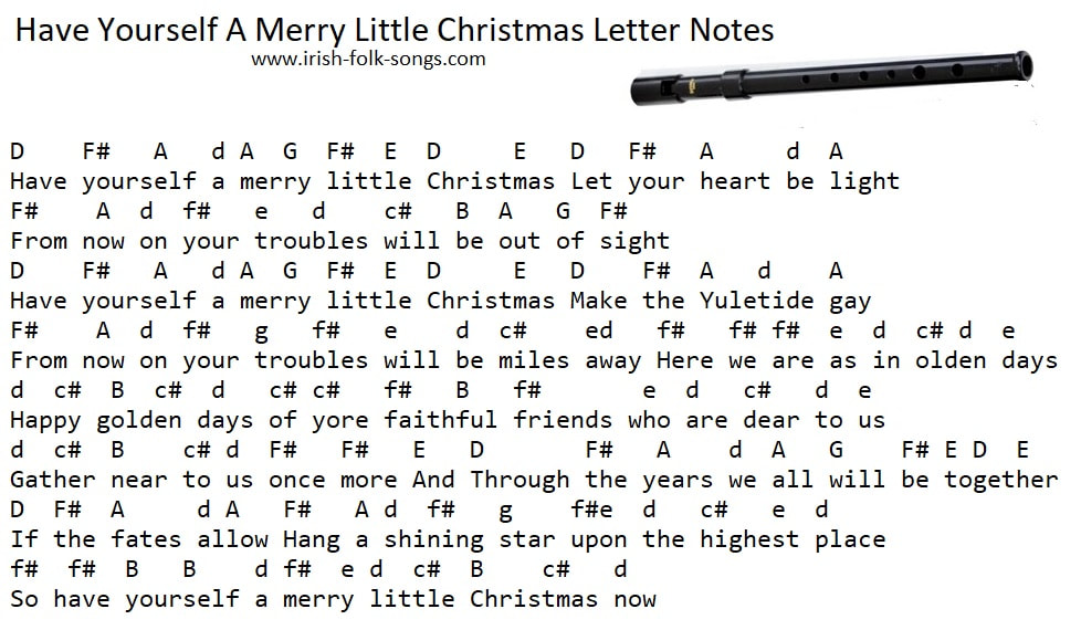 Have yourself a merry little Christmas piano keyboard letter notes