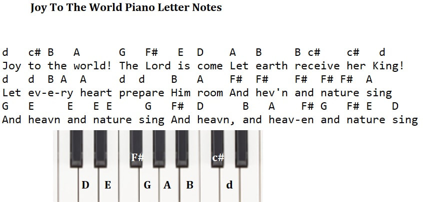 Joy to the world piano letter notes
