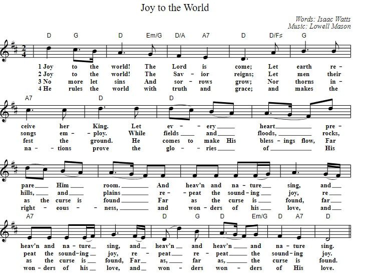 Joy to the world piano sheet music in D