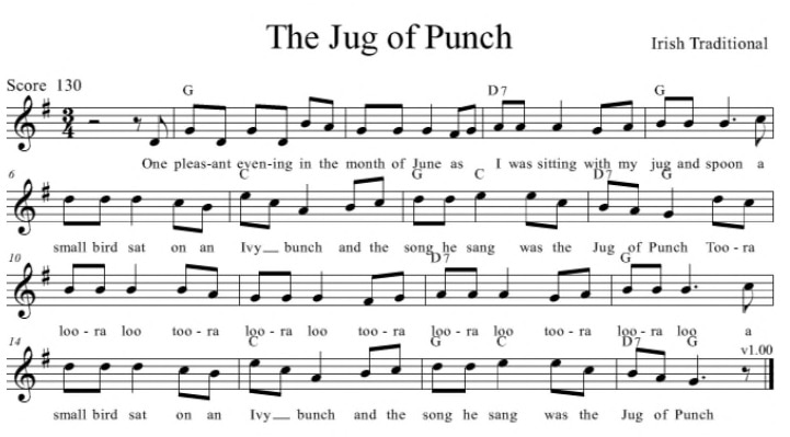 The jug of punch sheet music
