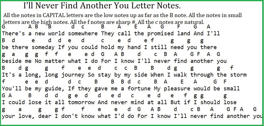 Letter notes for I'll Never Find Another You By The Seekers