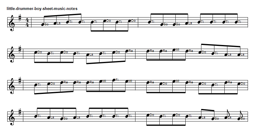 The little drummer boy easy solfege sheet music notes in G Major