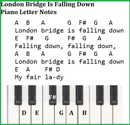 London bridge is falling down piano keyboard letter notes