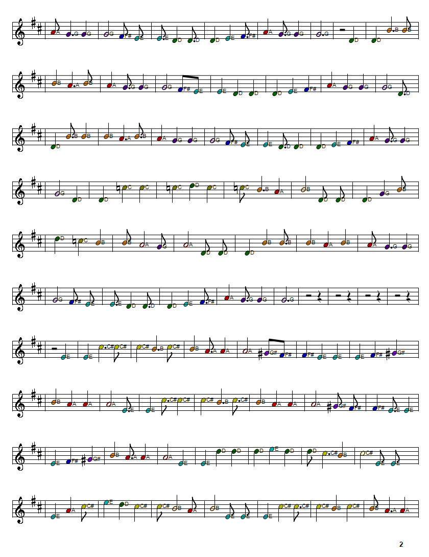 The mountains of Mourne part two of the sheet music score