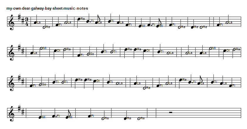 My own dear Galway Bay sheet music notes in D Major