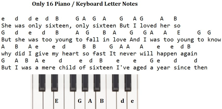 only sixteen piano letter notes