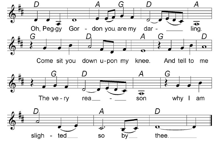 Peggy Gordon sheet music