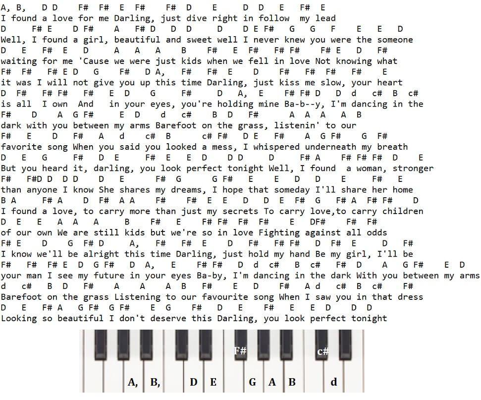 Perfect Melodica letter notes