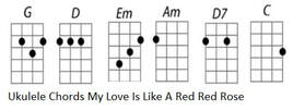 Ukulele chords my love is like a red red rose