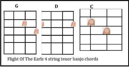 4 string tenor banjo chords for Flight Of The Earls Song
