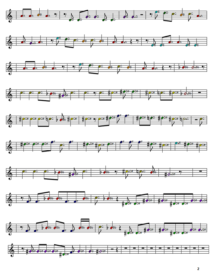 Billy dont be a hero sheet music part two