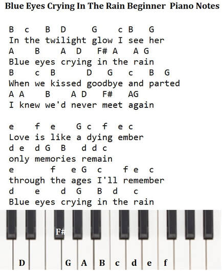 Blue eyes crying in the rain easy beginner piano / keyboard notes