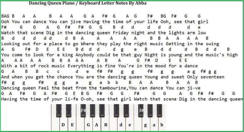 Dancing queen piano keyboard letter notes by Abba