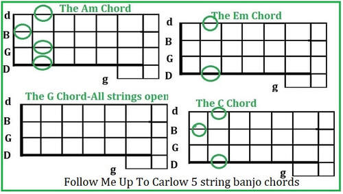 Follow me up to Carlow five string banjo chords