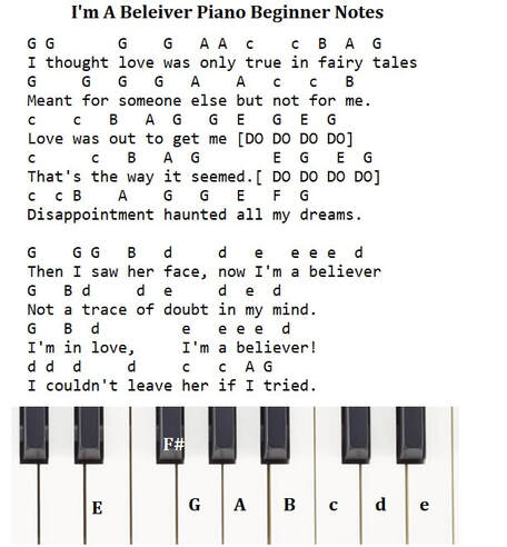 I'm a believer beginners piano notes