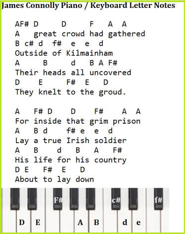 James Connolly piano keyboard letter notes