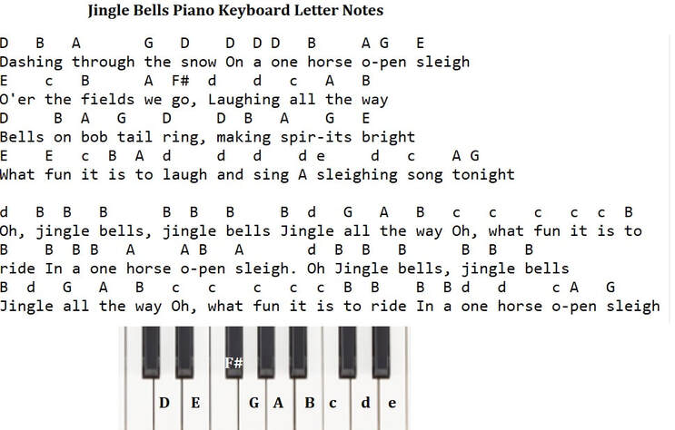 Jingle bells piano keyboard piano letter notes
