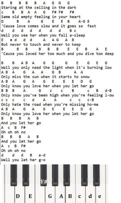 Let her go beginner piano notes