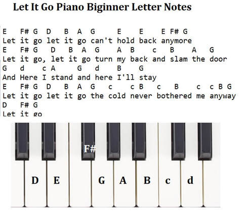 Let it go piano notes for beginners