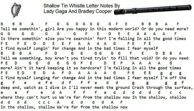 Shallow letter notes by Lady Gaga.