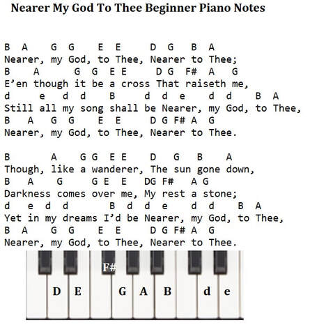 Nearer my God to thee easy beginner piano notes