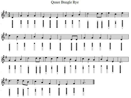 Quare bungle rye tin whistle sheet music
