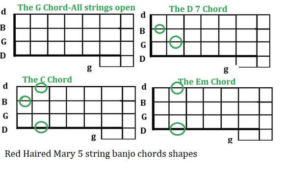 Red haired Mary banjo chords