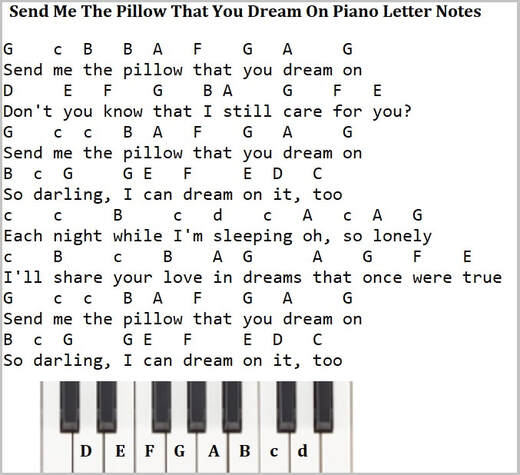 Send me the pillow that you dream on piano keyboard letter notes