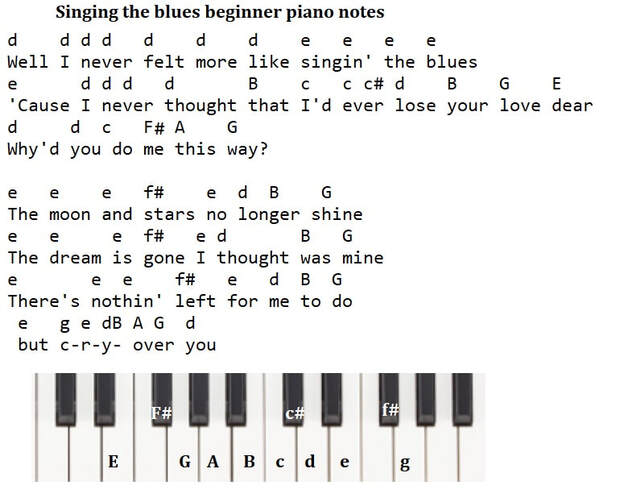 Singing the blues easy beginner piano notes