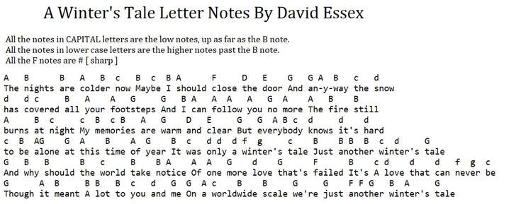 A Winters tale letter notes