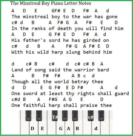 The minstrel boy piano keyboard letter notes