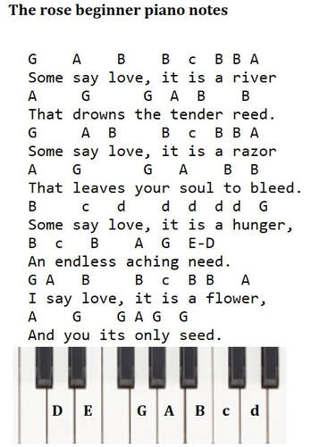 The rose beginner piano letter notes