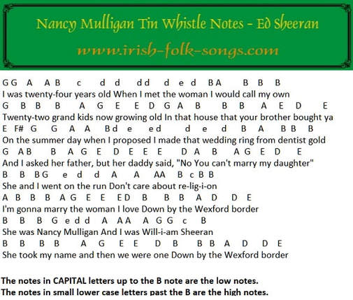 Nancy Mulligan letter notes by Ed Sheeran