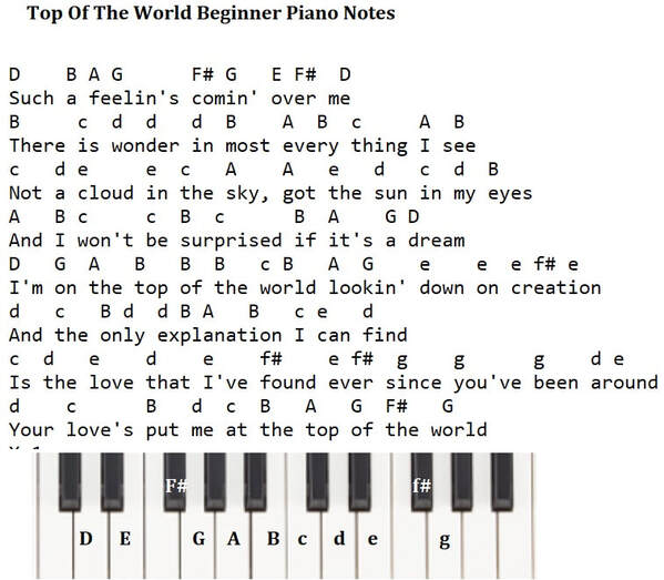 Top of the world beginner piano notes