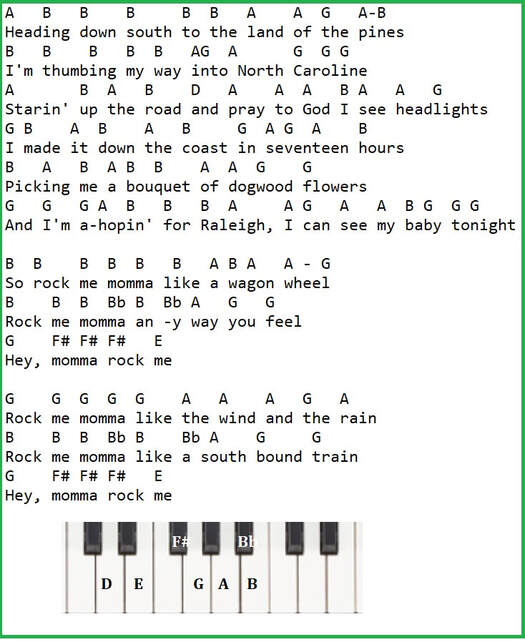 Wagon wheel beginner piano letter notes