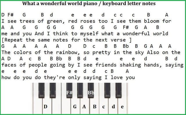 What a wonderful world piano keyboard letter notes